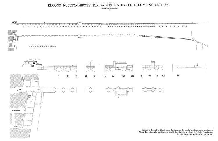 Reconstrucción puente medieval Pontedeume